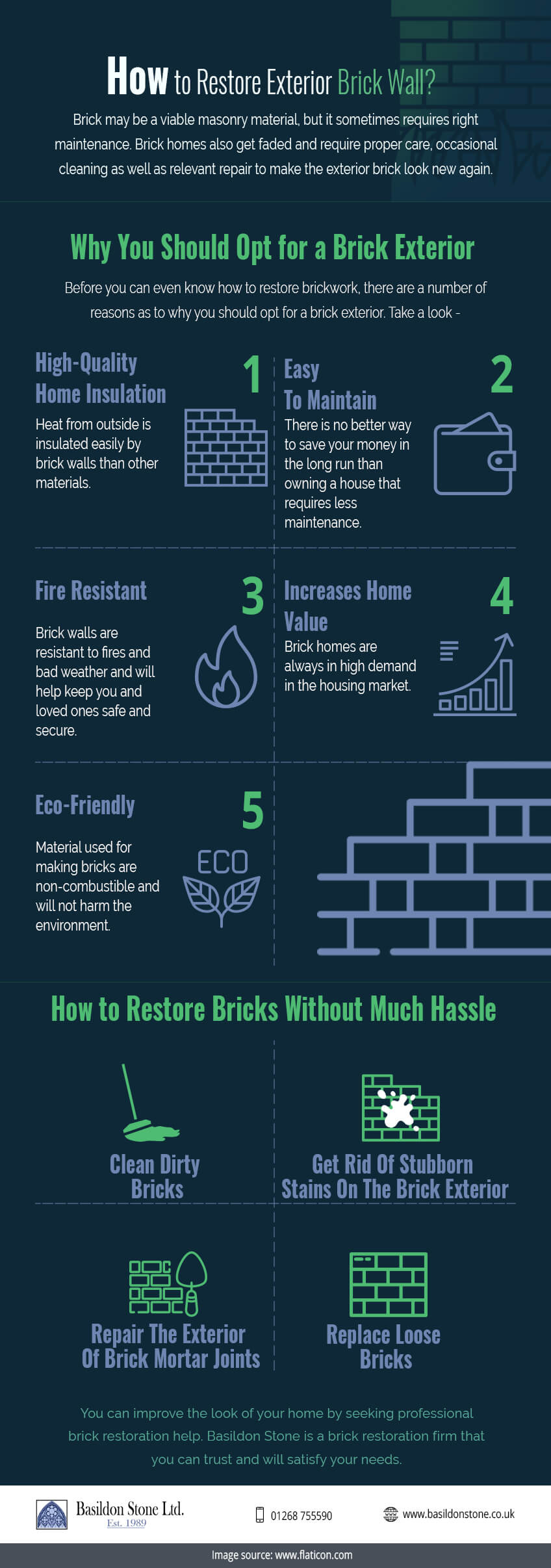 how to restore exterior brick wall